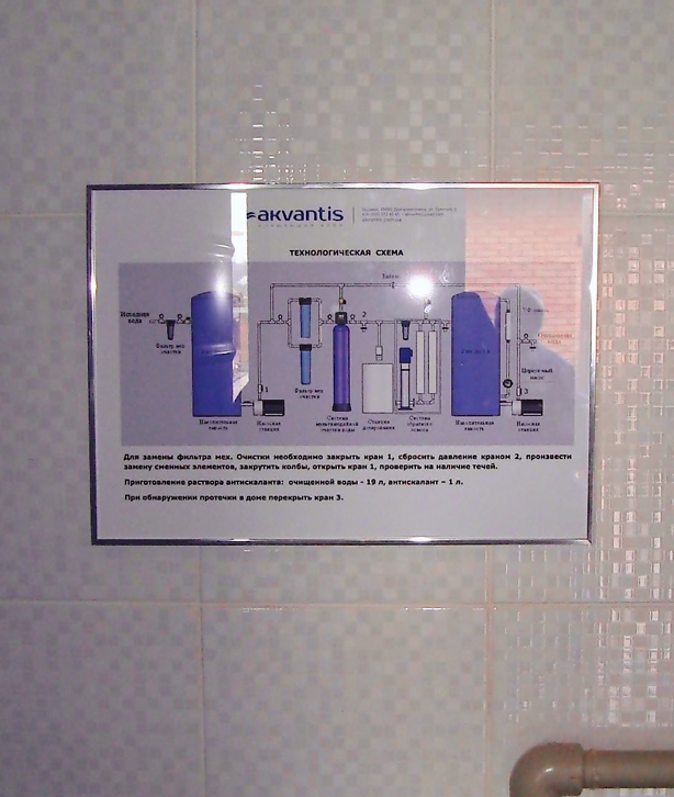 Запуск фильтров для воды
